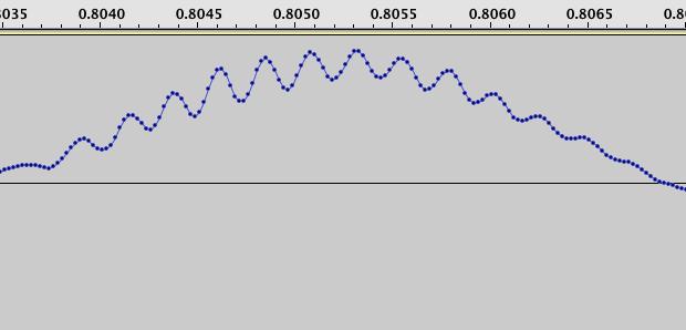 点が見えるまで拡大されたノイズ波形